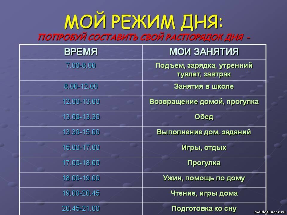 распорядок дня для здорового образа жизни таблица